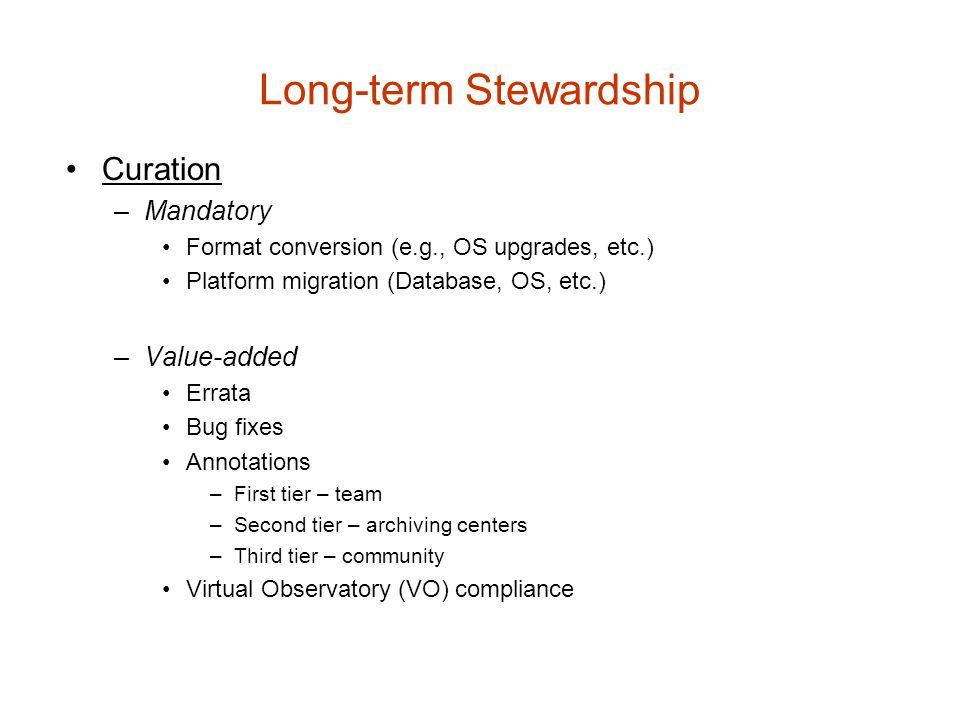 Long-term Stewardship Curation –Mandatory Format conversion (e.g., OS upgrades, etc.) Platform migration (Database, OS, etc.) –Value-added Errata Bug
