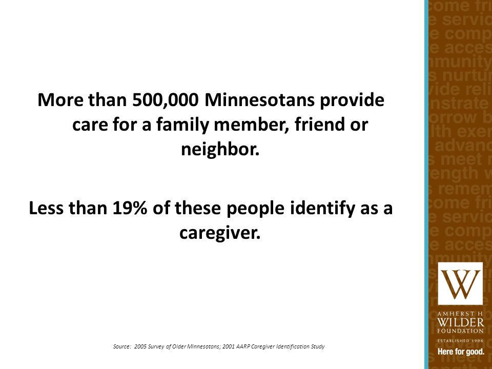 More than 500,000 Minnesotans provide care for a family member, friend or neighbor. Less than 19% of these people identify as a caregiver. Source: 200