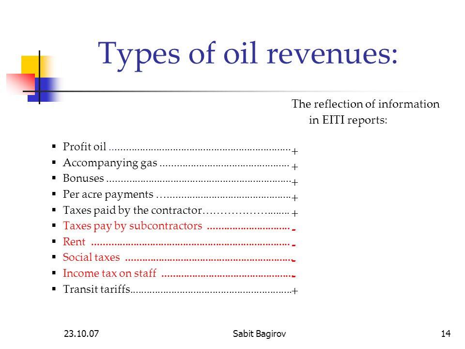 23.10.07Sabit Bagirov14 Types of oil revenues: Profit oil..................................................................