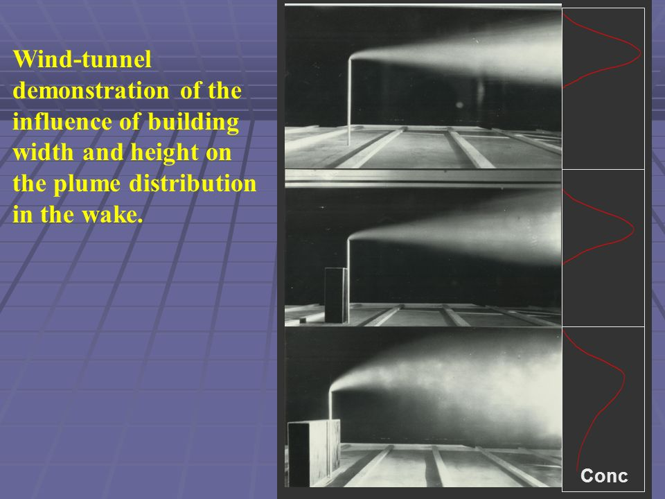 Conc Wind-tunnel demonstration of the influence of building width and height on the plume distribution in the wake.