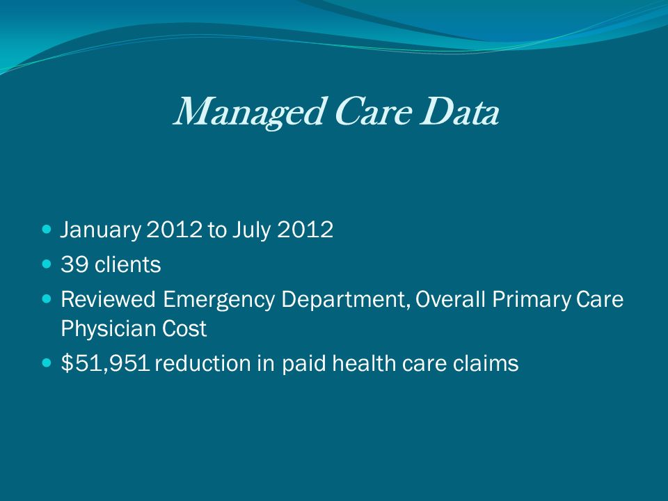 Managed Care Data January 2012 to July 2012 39 clients Reviewed Emergency Department, Overall Primary Care Physician Cost $51,951 reduction in paid he