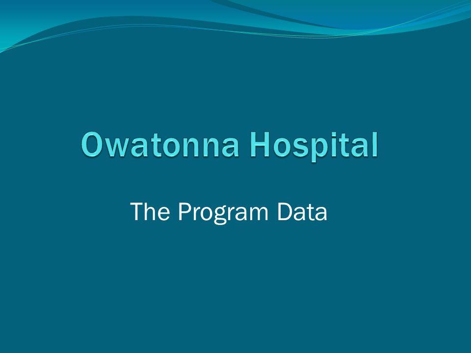 The Program Data