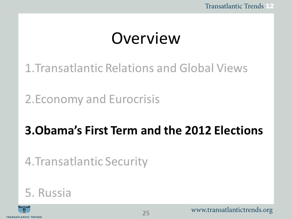 Overview 1.Transatlantic Relations and Global Views 2.Economy and Eurocrisis 3.Obamas First Term and the 2012 Elections 4.Transatlantic Security 5. Ru