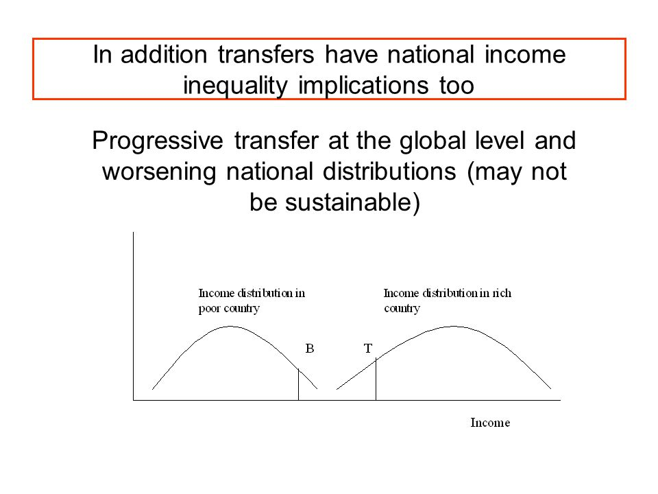 In addition transfers have national income inequality implications too Progressive transfer at the global level and worsening national distributions (may not be sustainable)