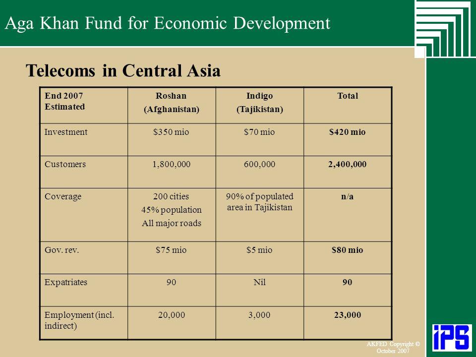 Aga Khan Fund for Economic Development June 2006 AKFED Copyright © October 2007 Aga Khan Fund for Economic Development End 2007 Estimated Roshan (Afgh