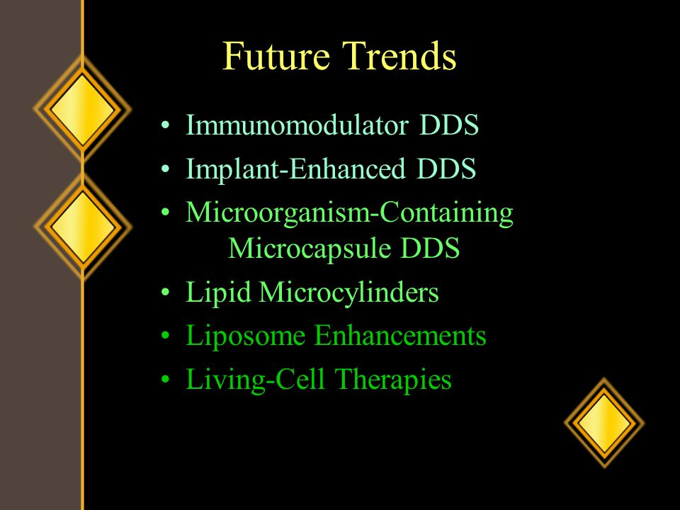 Future Trends Immunomodulator DDS Implant-Enhanced DDS Microorganism-Containing Microcapsule DDS Lipid Microcylinders Liposome Enhancements Living-Cel