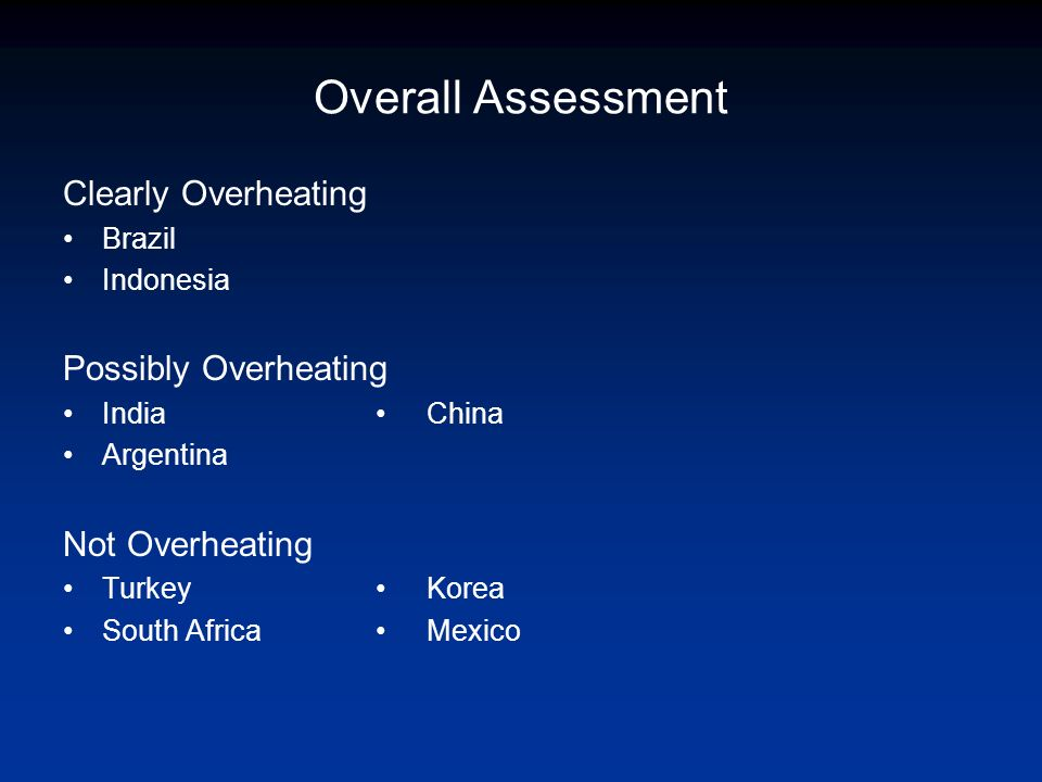 Overall Assessment Clearly Overheating Brazil Indonesia Possibly Overheating India China Argentina Not Overheating Turkey Korea South Africa Mexico