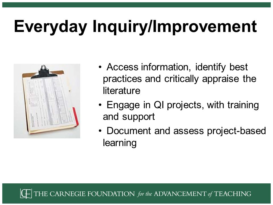 Everyday Inquiry/Improvement Access information, identify best practices and critically appraise the literature Engage in QI projects, with training and support Document and assess project-based learning