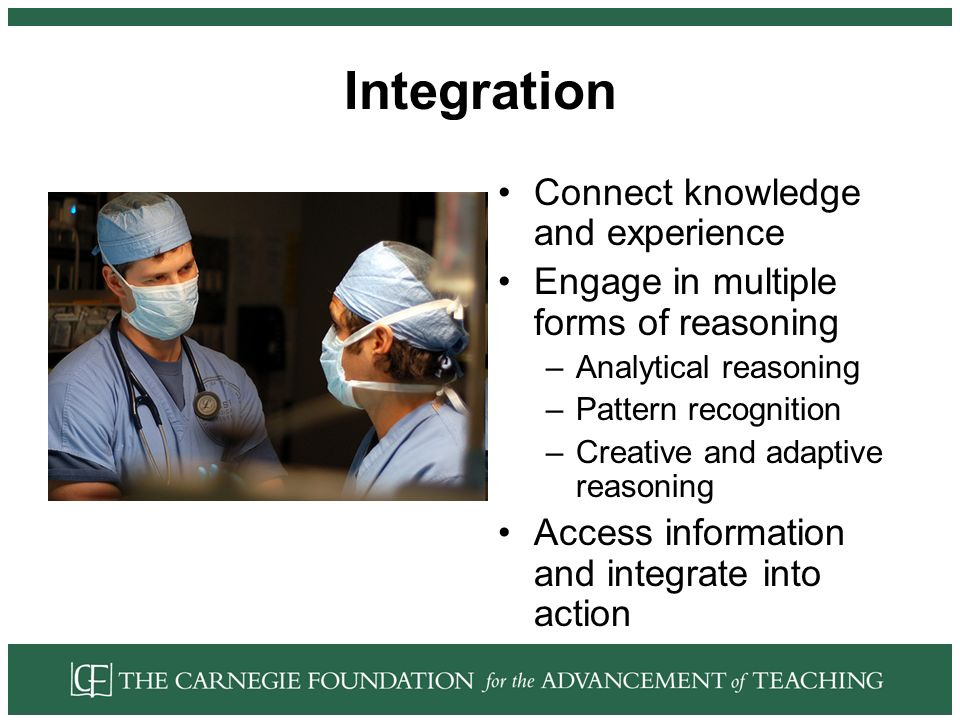 Integration Connect knowledge and experience Engage in multiple forms of reasoning –Analytical reasoning –Pattern recognition –Creative and adaptive reasoning Access information and integrate into action