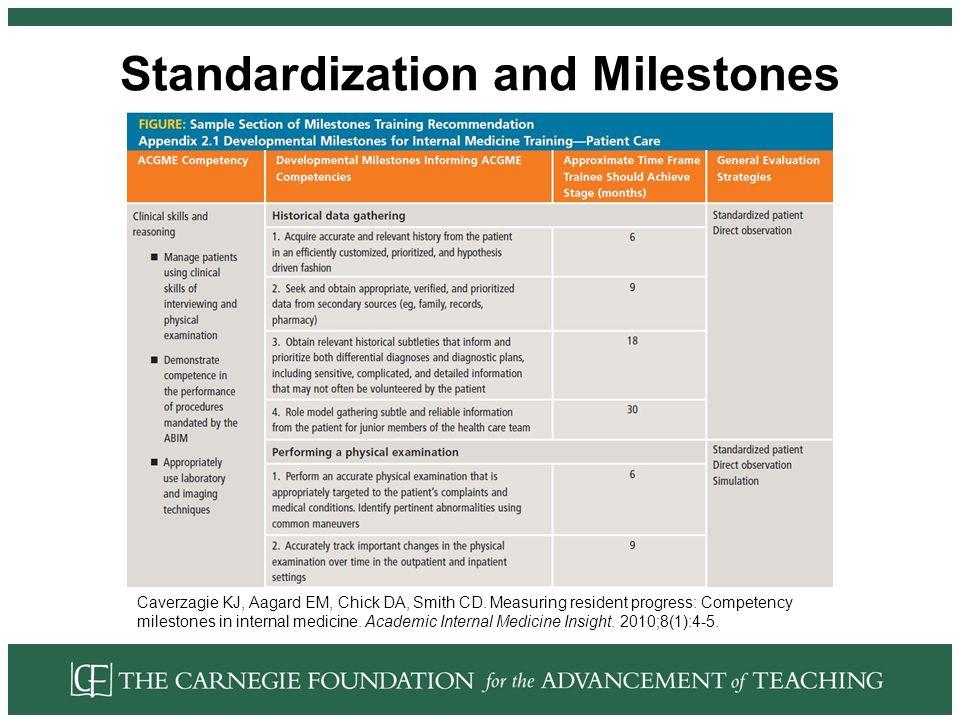 Standardization and Milestones Caverzagie KJ, Aagard EM, Chick DA, Smith CD.
