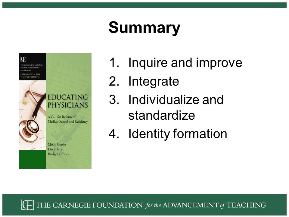 Summary 1.Inquire and improve 2.Integrate 3.Individualize and standardize 4.Identity formation