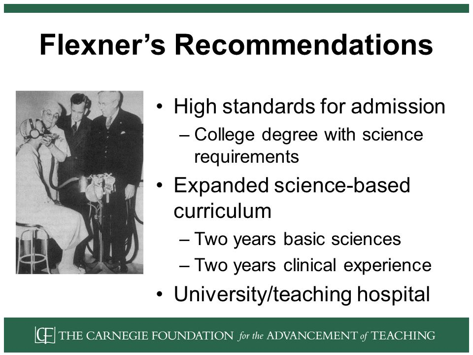 Flexners Recommendations High standards for admission –College degree with science requirements Expanded science-based curriculum –Two years basic sciences –Two years clinical experience University/teaching hospital