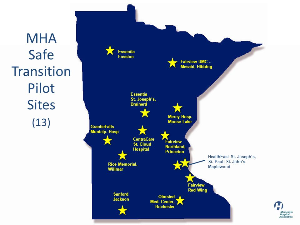 MHA Safe Transition Pilot Sites (13) Essentia Fosston Fairview UMC - Mesabi, Hibbing GraniteFalls Municip.