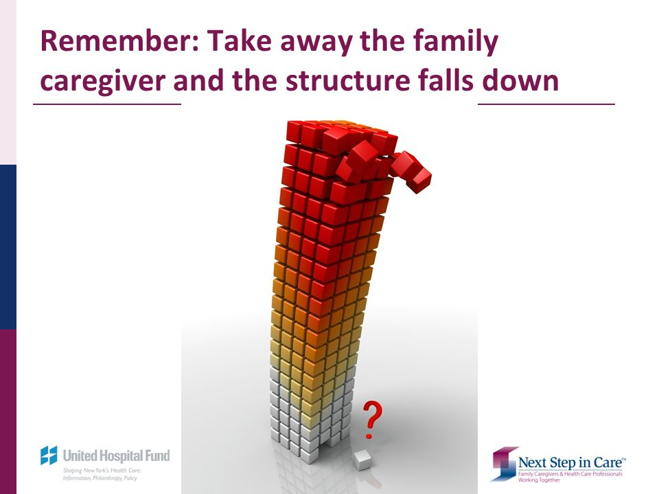 Remember: Take away the family caregiver and the structure falls down
