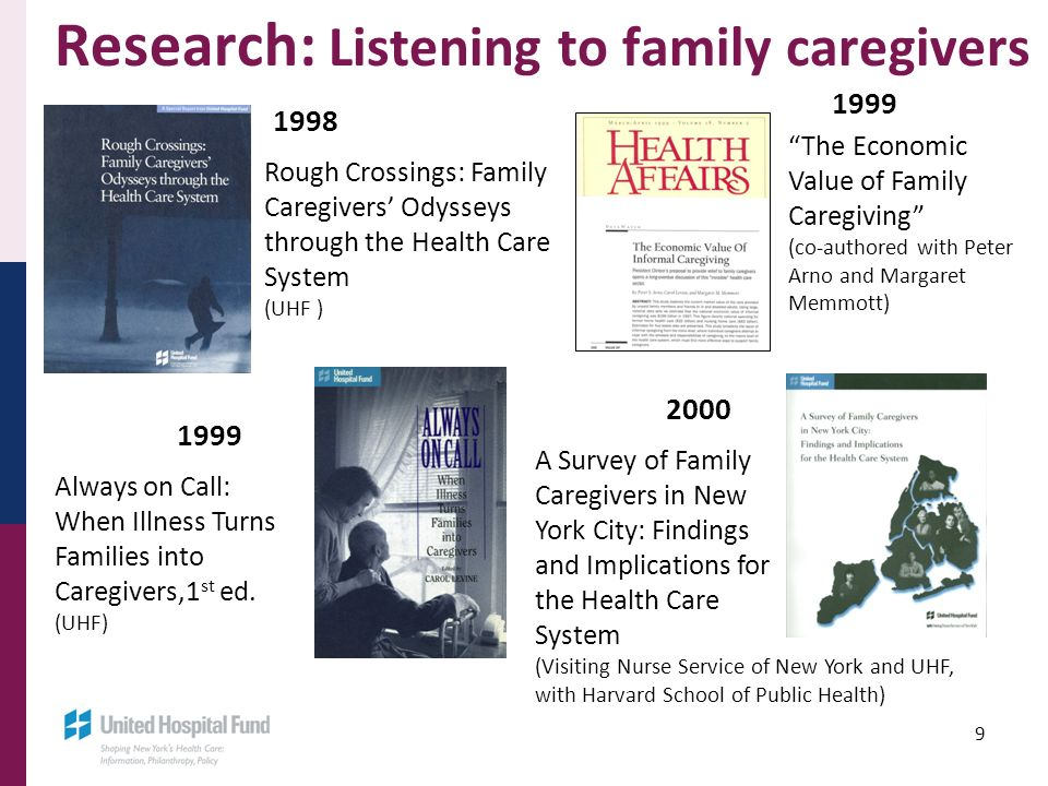1998 Rough Crossings: Family Caregivers Odysseys through the Health Care System (UHF ) 1999 The Economic Value of Family Caregiving (co-authored with Peter Arno and Margaret Memmott) Always on Call: When Illness Turns Families into Caregivers,1 st ed.