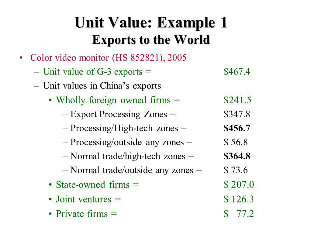 Unit Value: Example 1 Exports to the World Color video monitor (HS 852821), 2005 –Unit value of G-3 exports = $467.4 –Unit values in Chinas exports Wh