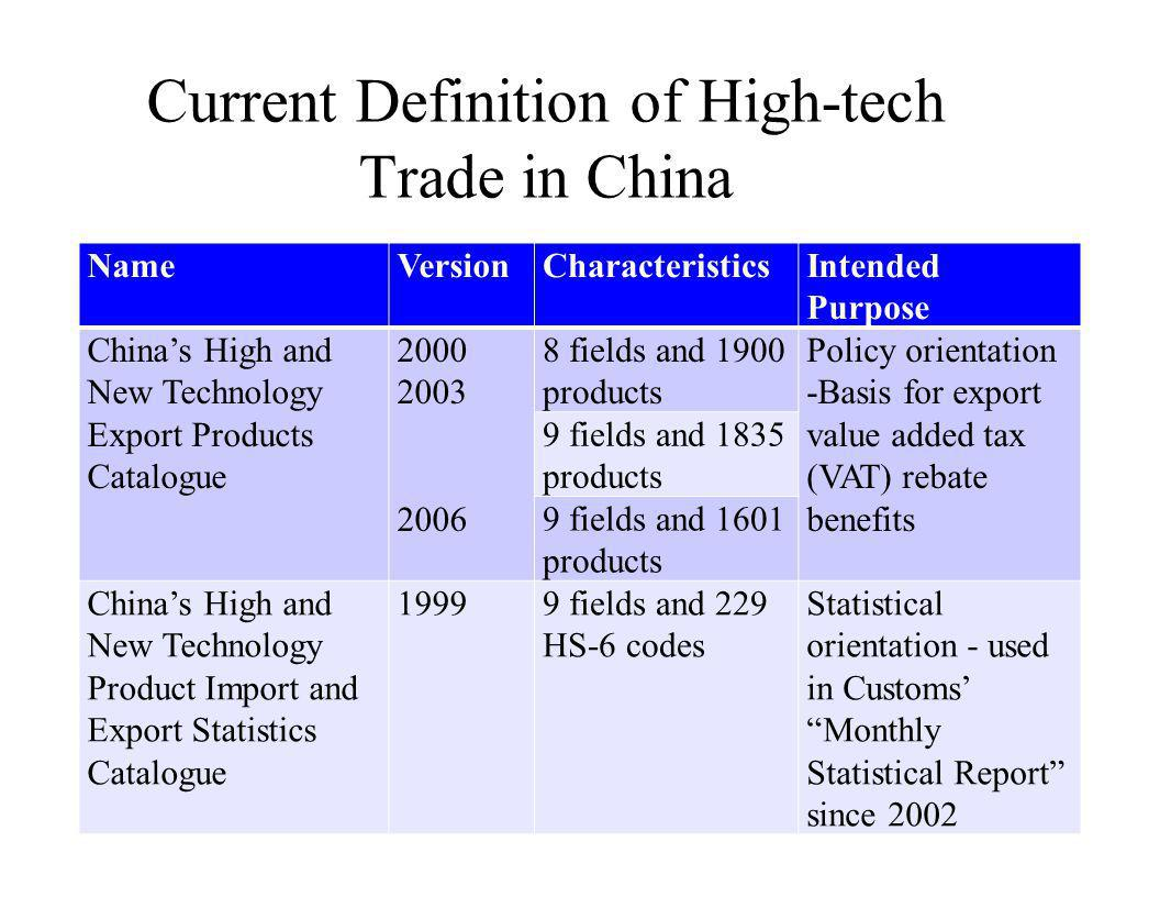 More than 95% of Chinese ATP Exports to U.S.