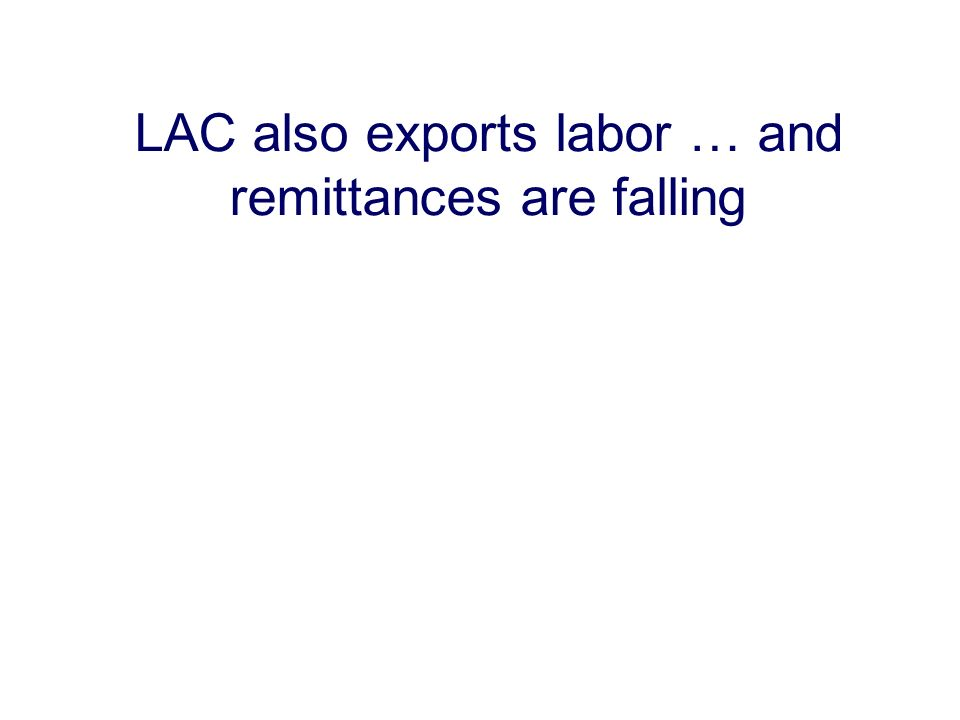 LAC also exports labor … and remittances are falling