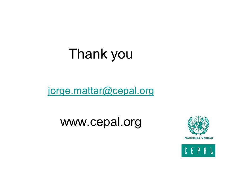 Thank you jorge.mattar@cepal.org www.cepal.org