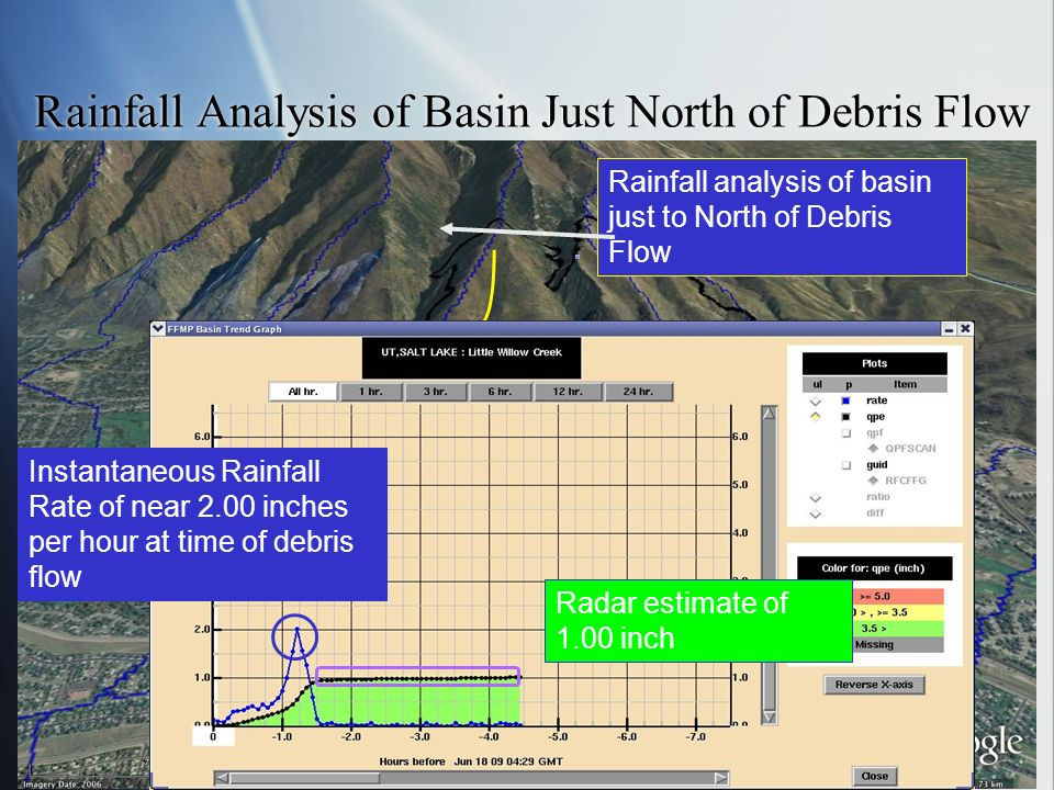 Rainfall Analysis of Basin Just North of Debris Flow Rainfall analysis of basin just to North of Debris Flow Radar estimate of 1.00 inch Instantaneous