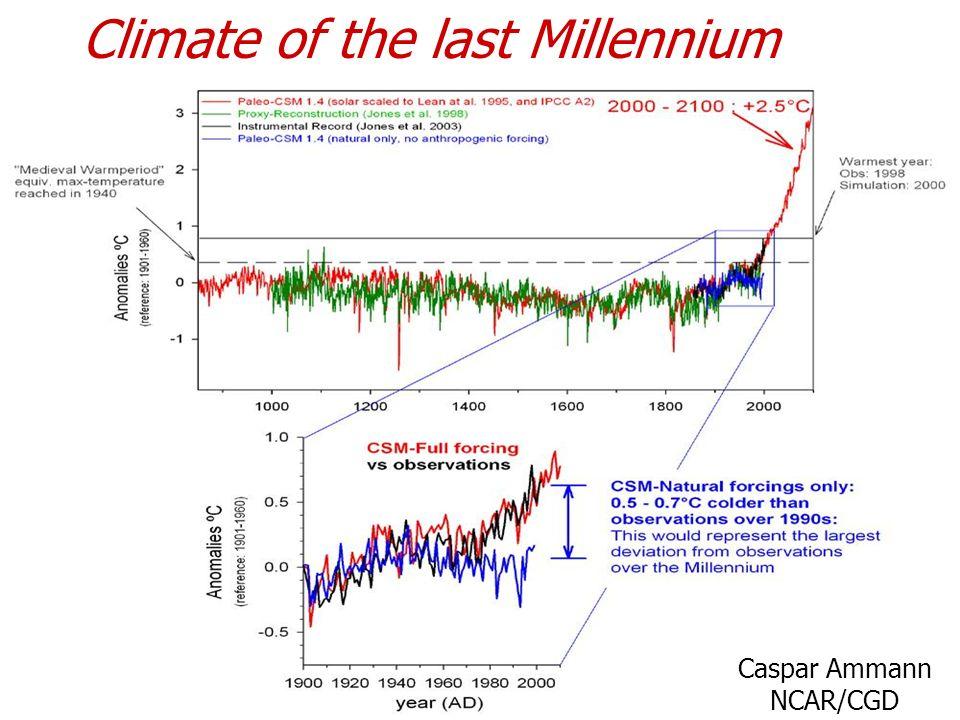 Climate of the last Millennium Caspar Ammann NCAR/CGD