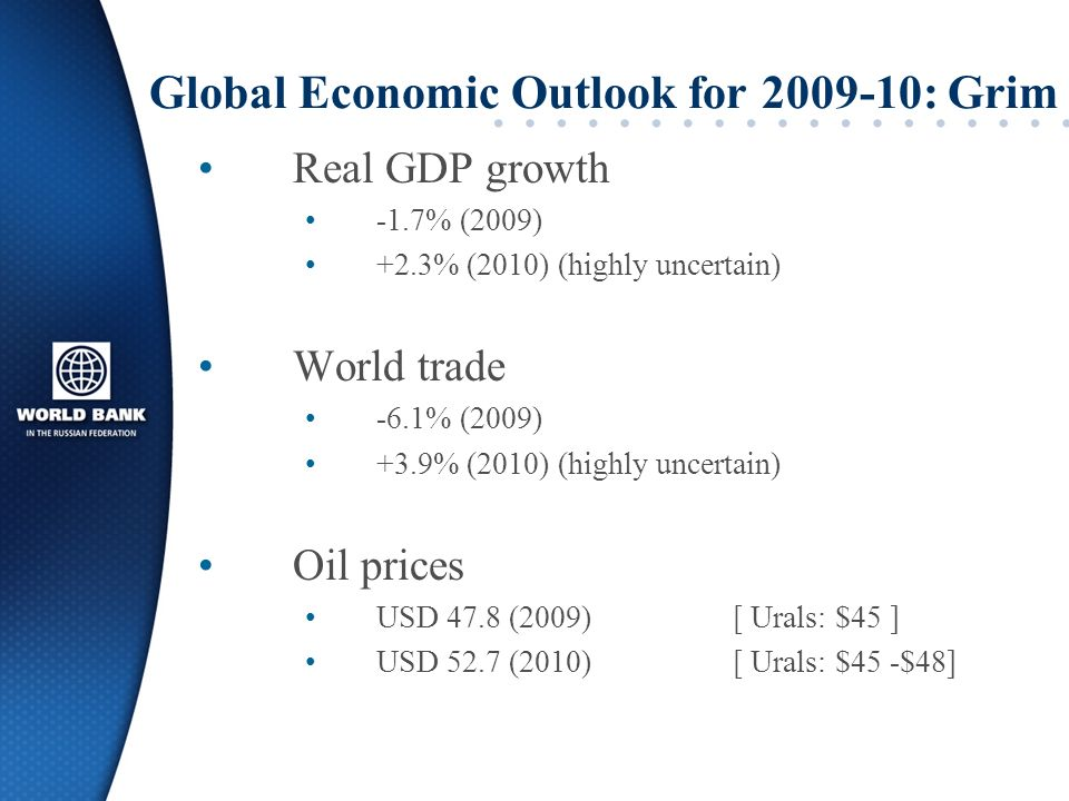 Global Economic Outlook for 2009-10: Grim Real GDP growth -1.7% (2009) +2.3% (2010) (highly uncertain) World trade -6.1% (2009) +3.9% (2010) (highly uncertain) Oil prices USD 47.8 (2009) [ Urals: $45 ] USD 52.7 (2010)[ Urals: $45 -$48]