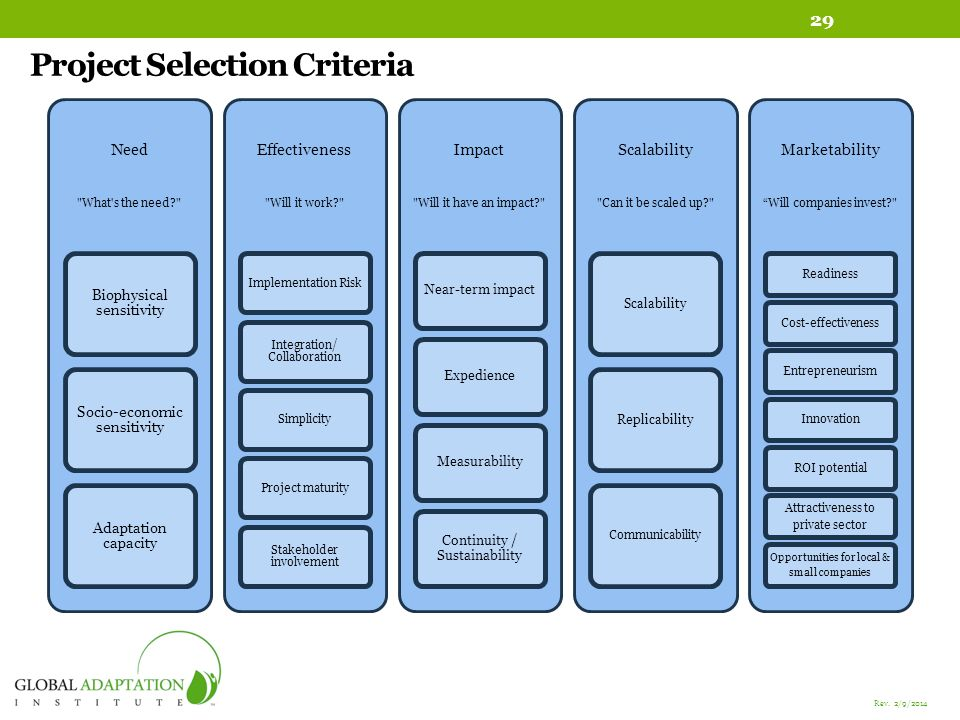 Project Selection Criteria Need What s the need Biophysical sensitivity Socio-economic sensitivity Adaptation capacity Effectiveness Will it work Implementation Risk Integration/ Collaboration SimplicityProject maturity Stakeholder involvement Impact Will it have an impact Near-term impactExpedienceMeasurability Continuity / Sustainability Scalability Can it be scaled up ScalabilityReplicability Communicability Marketability Will companies invest ReadinessCost-effectivenessEntrepreneurismInnovationROI potential Attractiveness to private sector Opportunities for local & small companies 29 Rev.