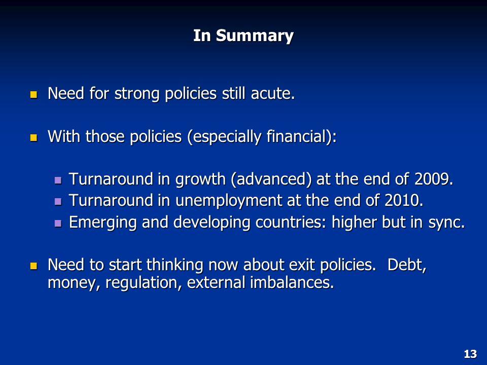 International Credit Provision Emerging Economies: Net Capital Flows (US$ billions) 08Q4 12