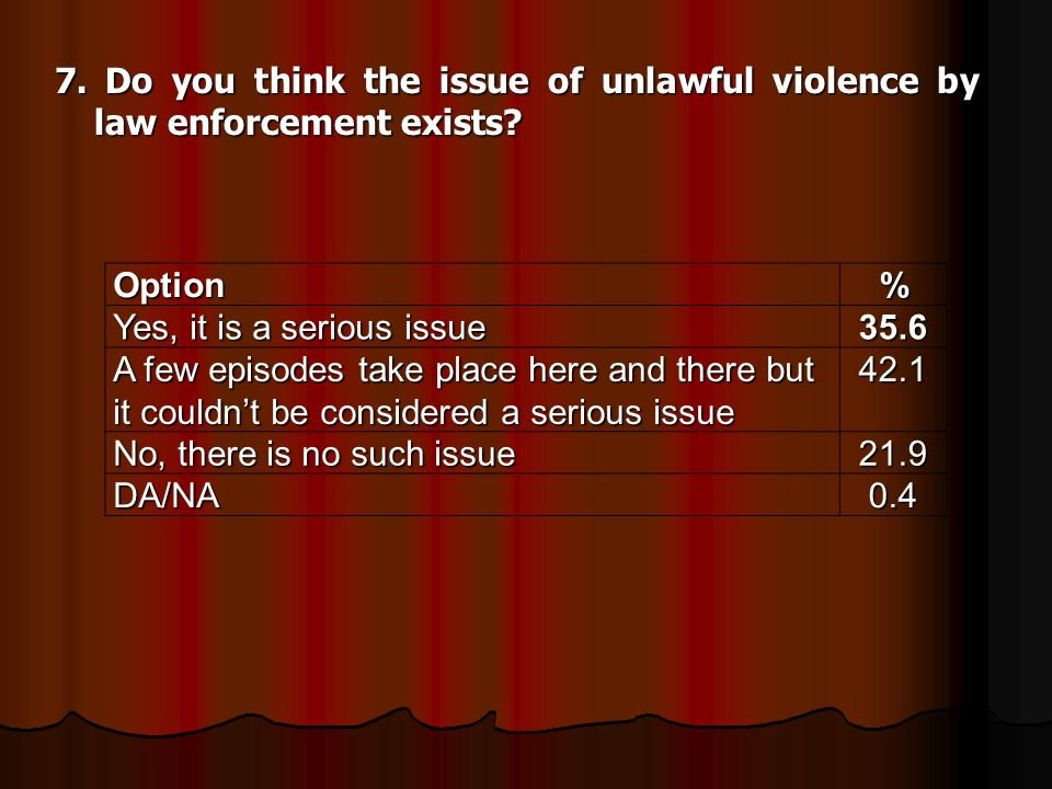 7. Do you think the issue of unlawful violence by law enforcement exists.