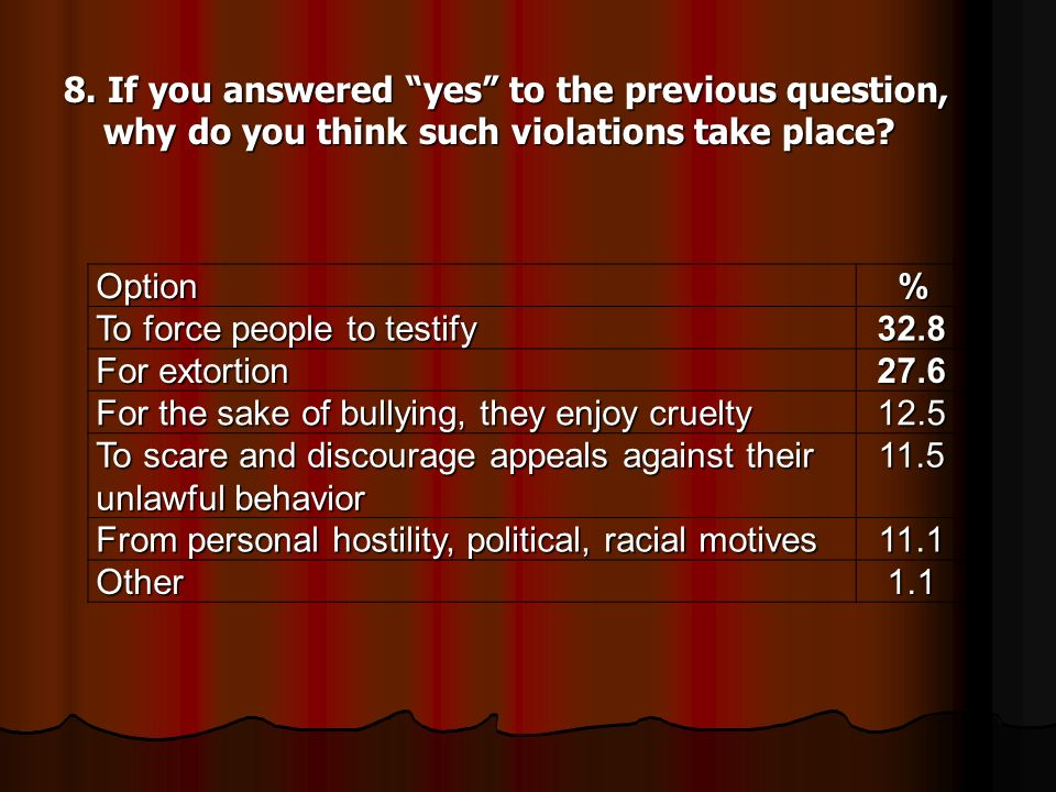 8. If you answered yes to the previous question, why do you think such violations take place.