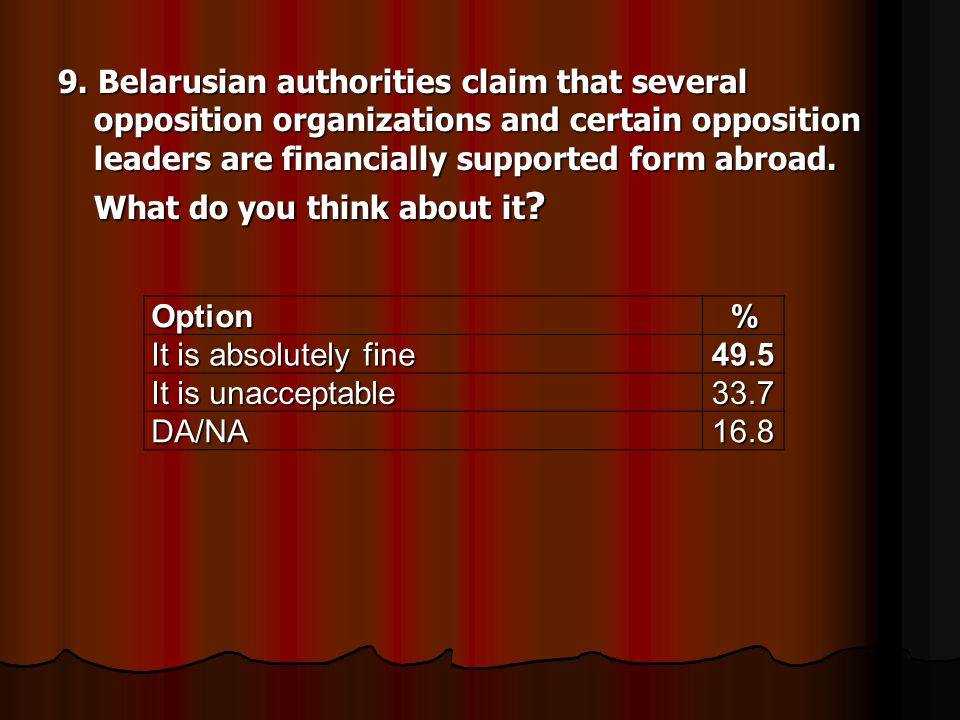 9. Belarusian authorities claim that several opposition organizations and certain opposition leaders are financially supported form abroad. What do yo