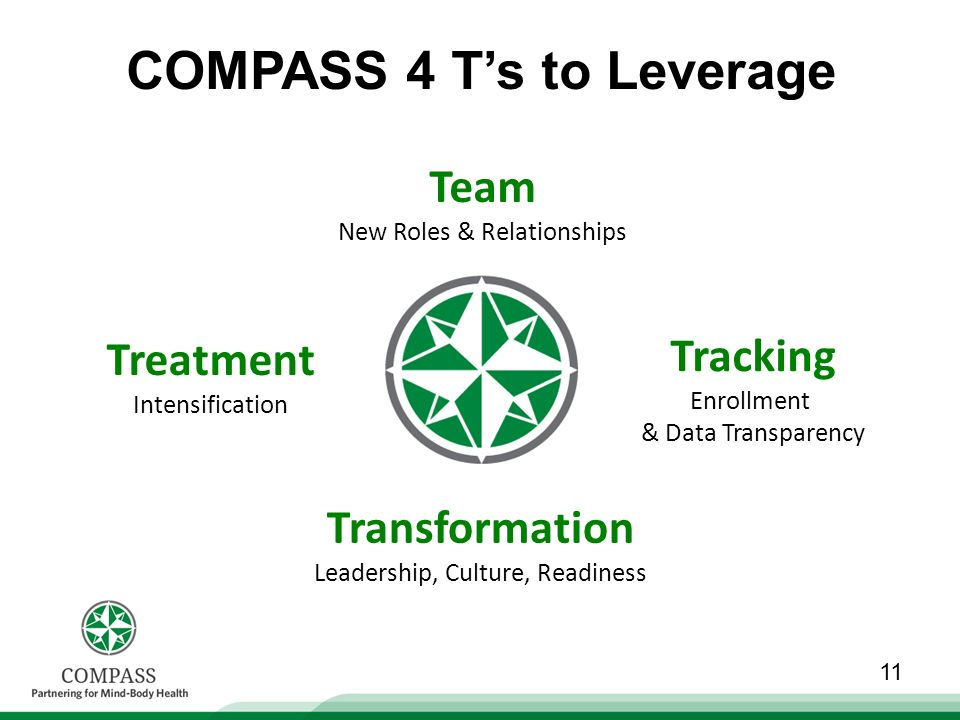 Tracking Enrollment & Data Transparency Transformation Leadership, Culture, Readiness Treatment Intensification Triple Aim Team New Roles & Relationships COMPASS 4 Ts to Leverage 11