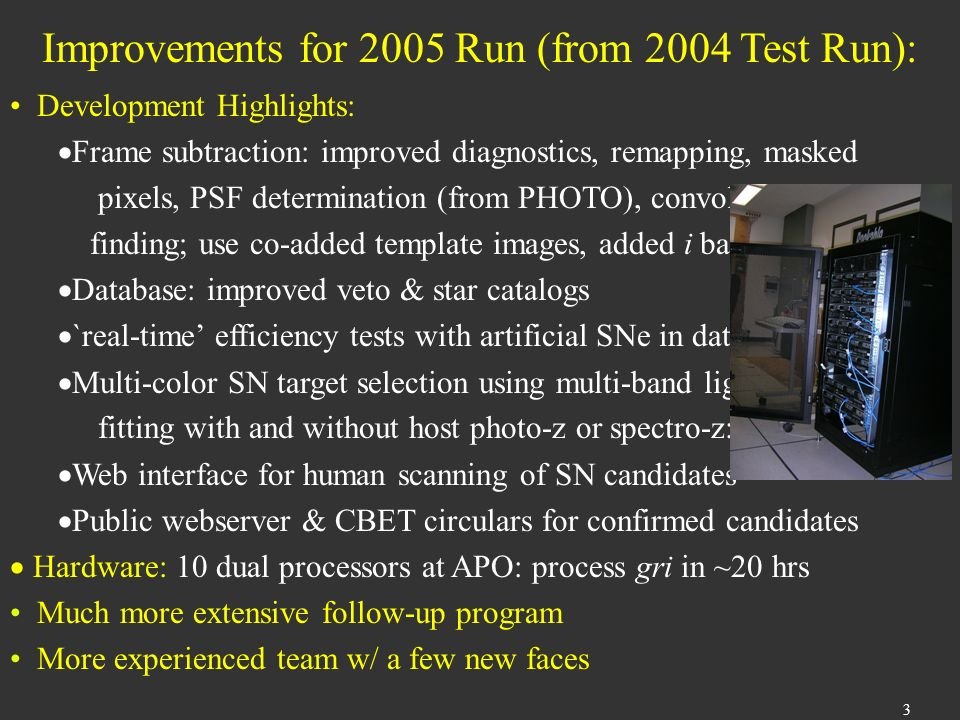 3 Development Highlights: Frame subtraction: improved diagnostics, remapping, masked pixels, PSF determination (from PHOTO), convolution, object finding; use co-added template images, added i band Database: improved veto & star catalogs `real-time efficiency tests with artificial SNe in data stream Multi-color SN target selection using multi-band light curve fitting with and without host photo-z or spectro-z: pre-typing Web interface for human scanning of SN candidates Public webserver & CBET circulars for confirmed candidates Hardware: 10 dual processors at APO: process gri in ~20 hrs Much more extensive follow-up program More experienced team w/ a few new faces Improvements for 2005 Run (from 2004 Test Run):