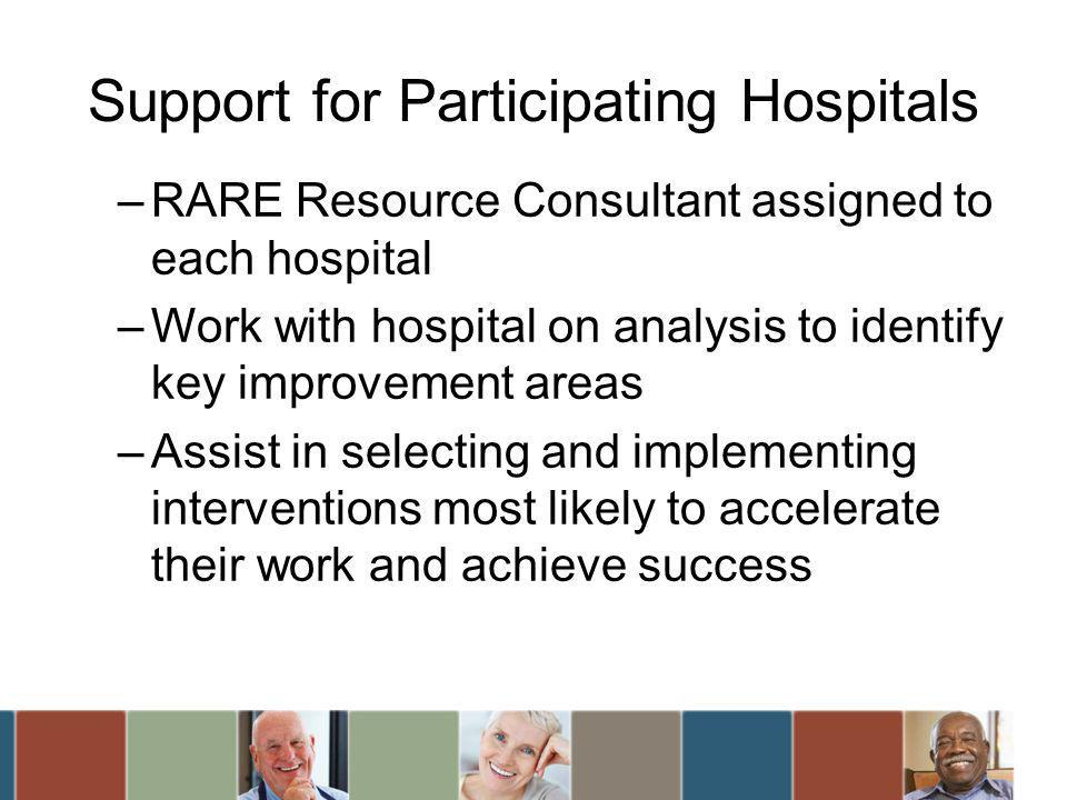 Support for Participating Hospitals –RARE Resource Consultant assigned to each hospital –Work with hospital on analysis to identify key improvement areas –Assist in selecting and implementing interventions most likely to accelerate their work and achieve success