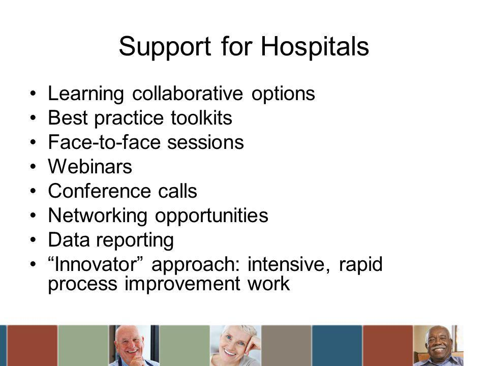 Support for Hospitals Learning collaborative options Best practice toolkits Face-to-face sessions Webinars Conference calls Networking opportunities Data reporting Innovator approach: intensive, rapid process improvement work