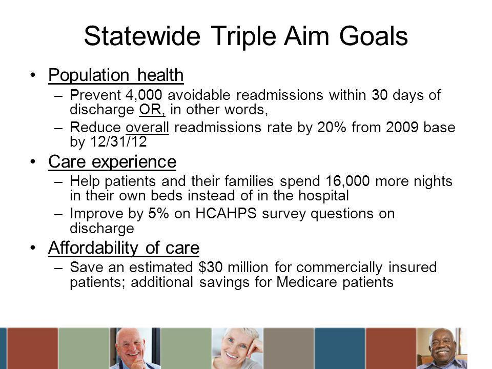 Statewide Triple Aim Goals Population health –Prevent 4,000 avoidable readmissions within 30 days of discharge OR, in other words, –Reduce overall readmissions rate by 20% from 2009 base by 12/31/12 Care experience –Help patients and their families spend 16,000 more nights in their own beds instead of in the hospital –Improve by 5% on HCAHPS survey questions on discharge Affordability of care –Save an estimated $30 million for commercially insured patients; additional savings for Medicare patients