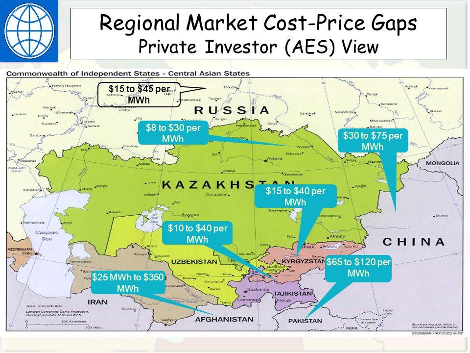 INTERIM CG MEETING Copenhagen April 29, 2002 Regional Market Cost-Price Gaps Private Investor (AES) View $10 to $40 per MWh $65 to $120 per MWh $8 to $30 per MWh $30 to $75 per MWh $25 MWh to $350 MWh $15 to $45 per MWh $15 to $40 per MWh