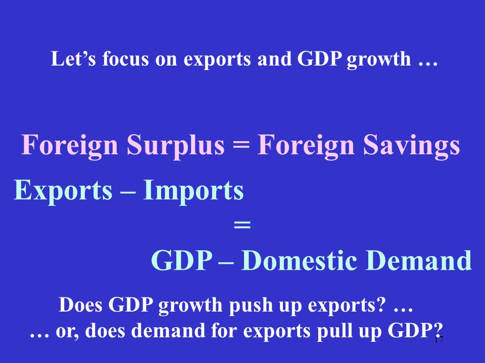 17 Exports – Imports = GDP – Domestic Demand Foreign Surplus = Foreign Savings Does GDP growth push up exports.