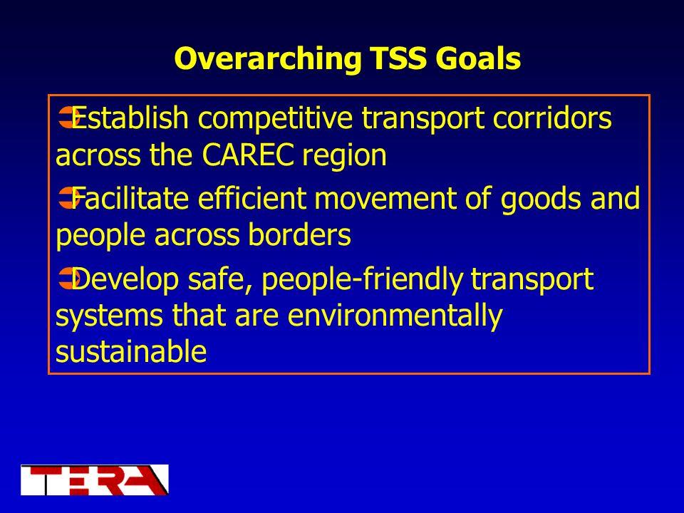 Overarching TSS Goals Establish competitive transport corridors across the CAREC region Facilitate efficient movement of goods and people across borde