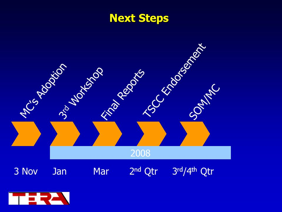 Next Steps MCs Adoption 3 rd Workshop Final Reports TSCC Endorsement SOM/MC 3 Nov Jan Mar 2 nd Qtr 3 rd /4 th Qtr 2008