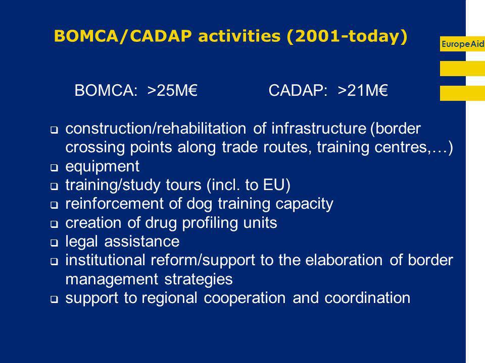 EuropeAid BOMCA/CADAP activities (2001-today) BOMCA: >25MCADAP: >21M construction/rehabilitation of infrastructure (border crossing points along trade routes, training centres,…) equipment training/study tours (incl.