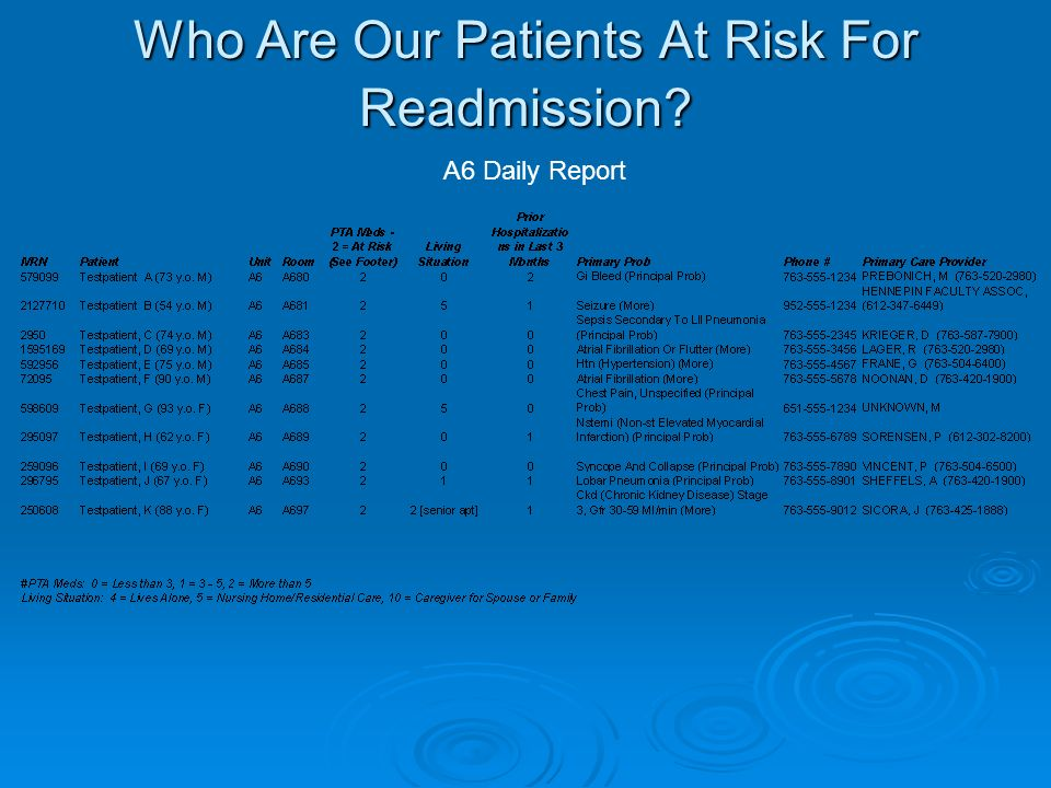 A6 Daily Report Who Are Our Patients At Risk For Readmission