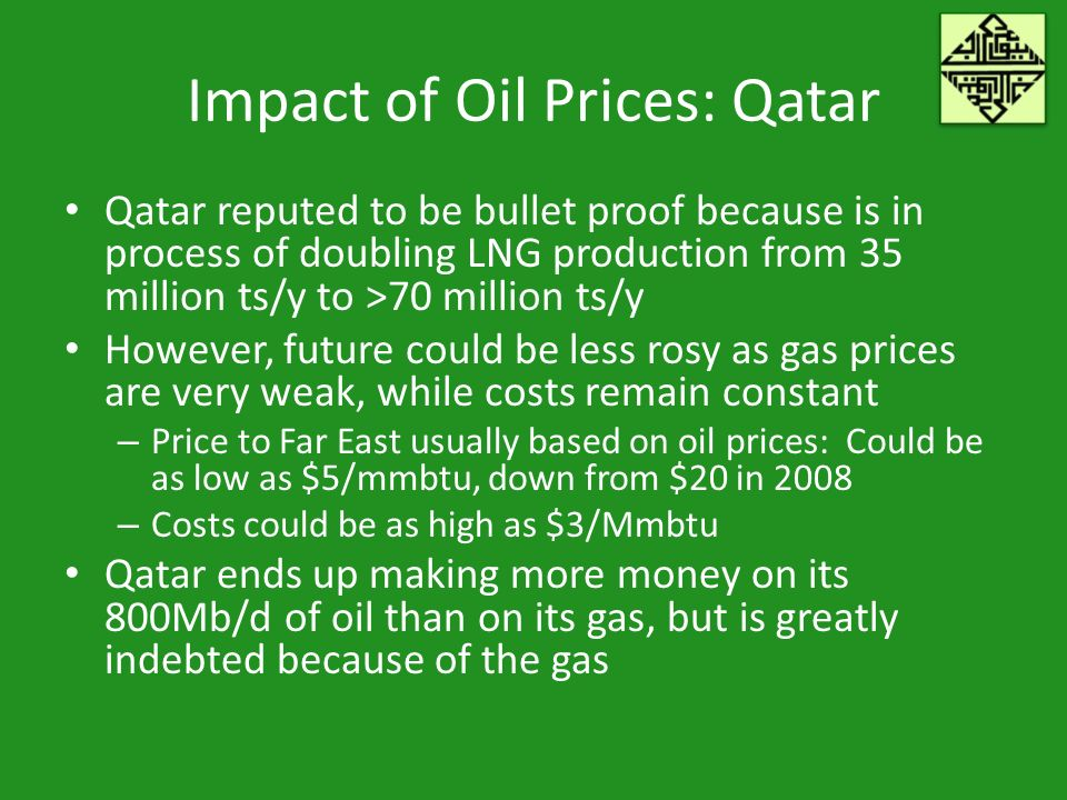 Impact of Oil Prices: Qatar Qatar reputed to be bullet proof because is in process of doubling LNG production from 35 million ts/y to >70 million ts/y However, future could be less rosy as gas prices are very weak, while costs remain constant – Price to Far East usually based on oil prices: Could be as low as $5/mmbtu, down from $20 in 2008 – Costs could be as high as $3/Mmbtu Qatar ends up making more money on its 800Mb/d of oil than on its gas, but is greatly indebted because of the gas