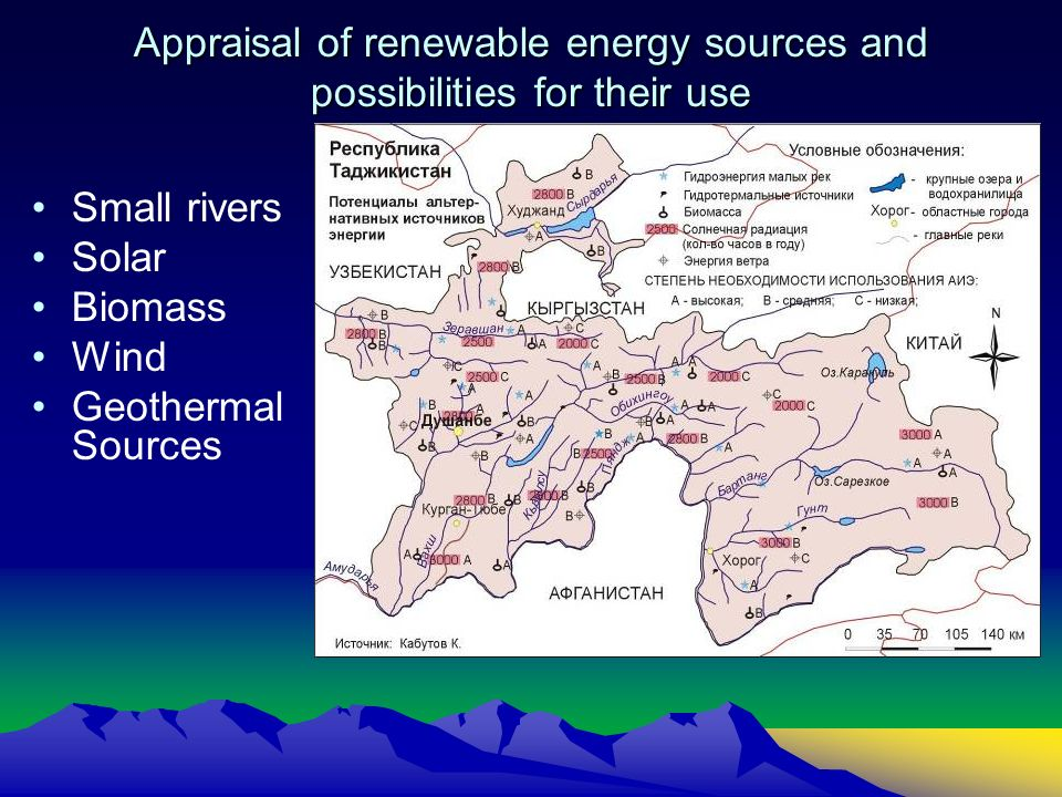 Appraisal of renewable energy sources and possibilities for their use Small rivers Solar Biomass Wind Geothermal Sources