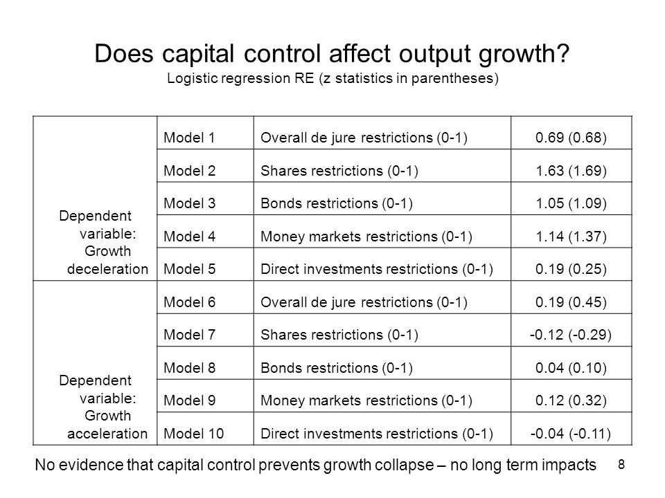 8 Does capital control affect output growth? Logistic regression RE (z statistics in parentheses) Dependent variable: Growth deceleration Model 1Overa
