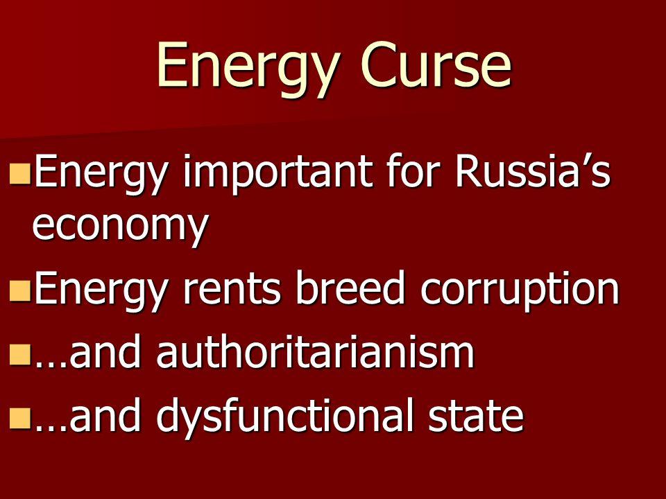 Corruption Source: Transparency International (2009)