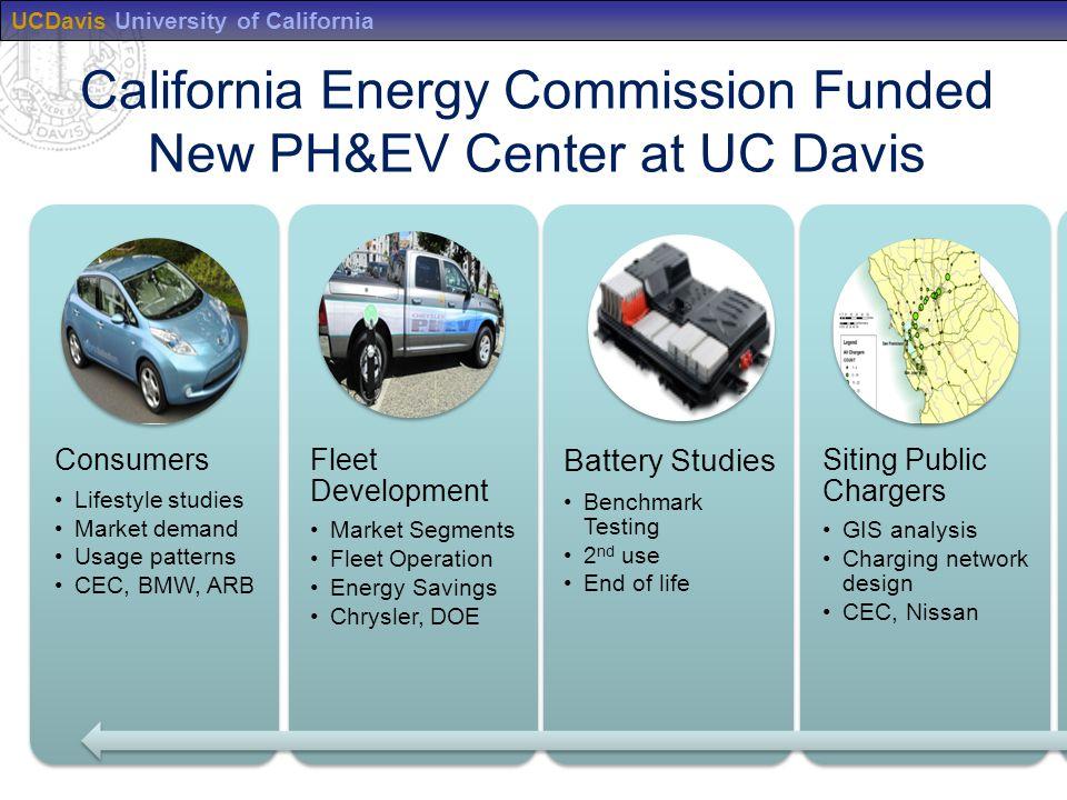 UCDavis University of California California Energy Commission Funded New PH&EV Center at UC Davis