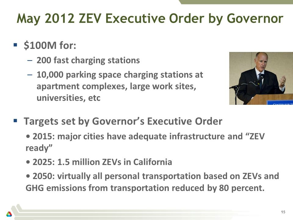 May 2012 ZEV Executive Order by Governor $100M for: –200 fast charging stations –10,000 parking space charging stations at apartment complexes, large work sites, universities, etc Targets set by Governors Executive Order 2015: major cities have adequate infrastructure and ZEV ready 2025: 1.5 million ZEVs in California 2050: virtually all personal transportation based on ZEVs and GHG emissions from transportation reduced by 80 percent.