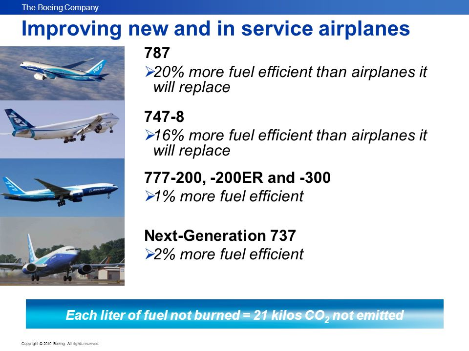 The Boeing Company Copyright © 2010 Boeing. All rights reserved. Improving new and in service airplanes 787 20% more fuel efficient than airplanes it