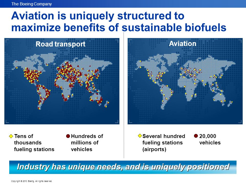The Boeing Company Copyright © 2010 Boeing. All rights reserved. Aviation is uniquely structured to maximize benefits of sustainable biofuels Tens of
